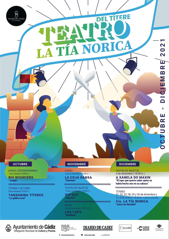 programacion teatro tia norica octubre diciembre 2021